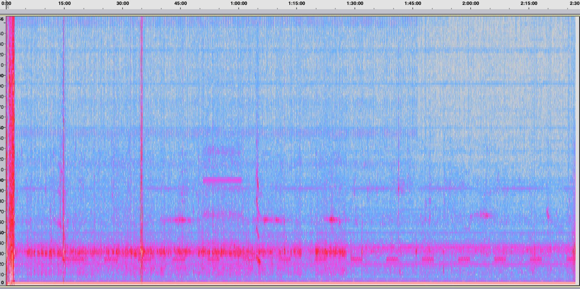 geophone spectrograph